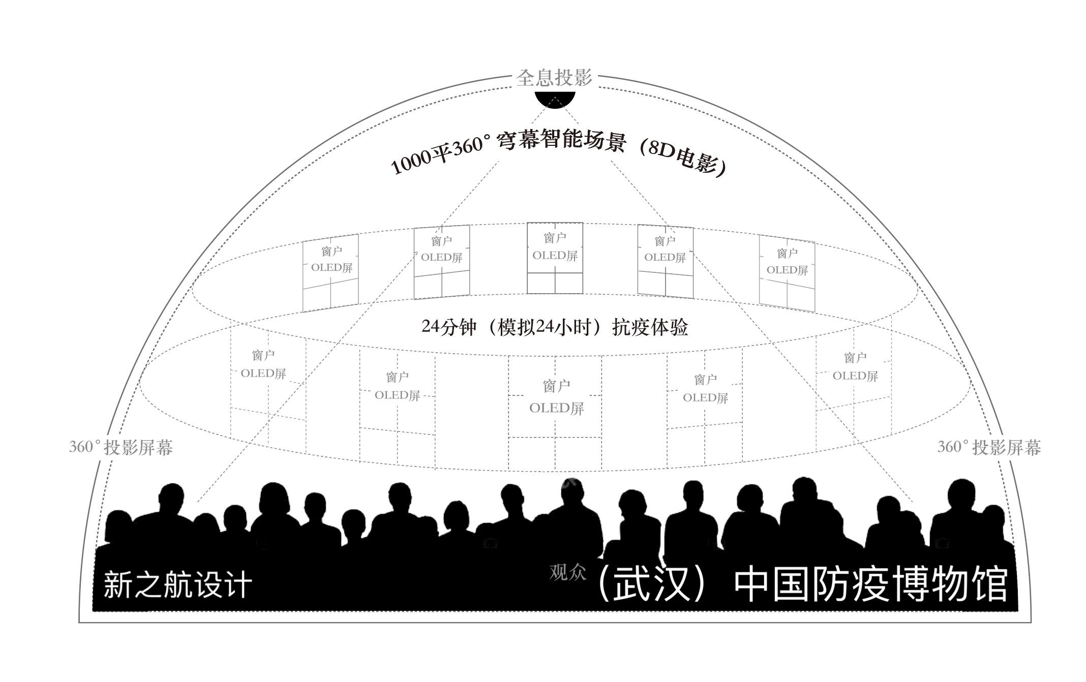 """""""智""""援武汉,ballbet6贝博召开中国防疫博物馆创意策划会"""