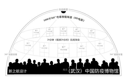 (武汉)中国防疫博物馆